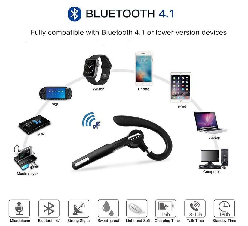 Bluetooth Microphone Test Review Of The Best Products Microphone Test